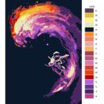Malování podle čísel Serfující astronout