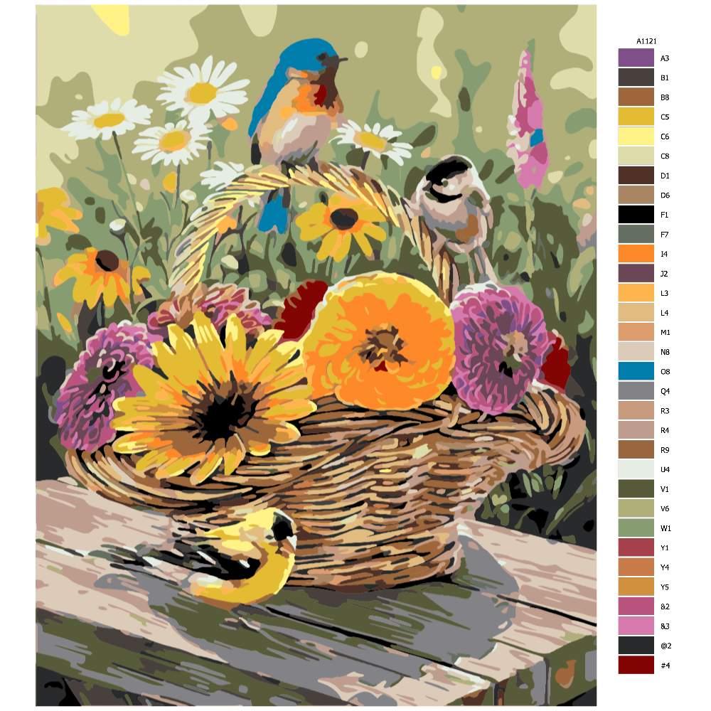 Návod pro malování podle čísel Květinový koš a ptáčci