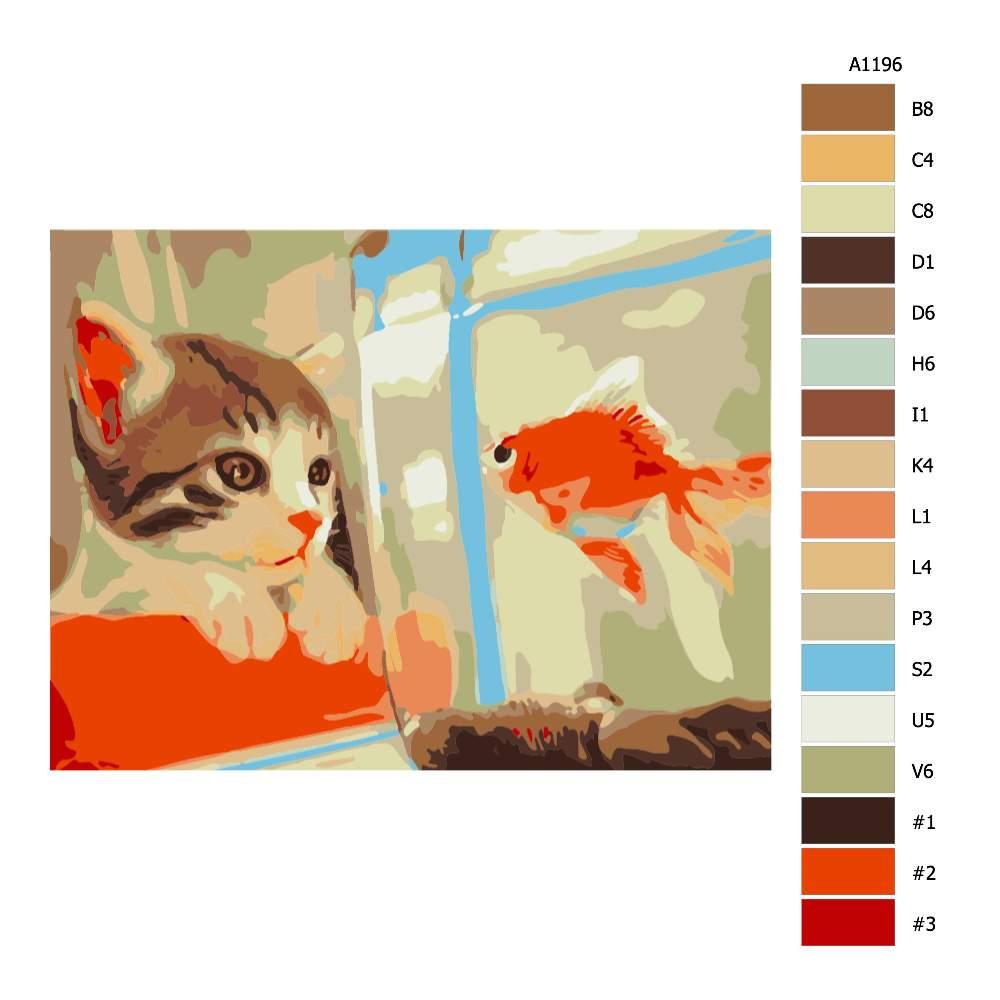 Návod pro malování podle čísel Kočka s rybou