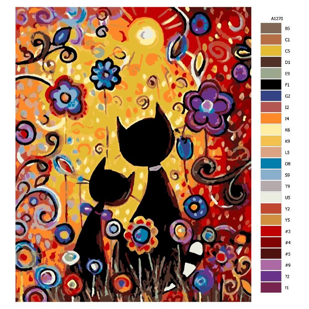 Návod pro malování podle čísel Kočičí pohádka