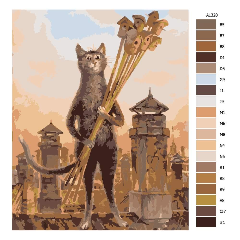 Návod pro malování podle čísel Nejistá kočka