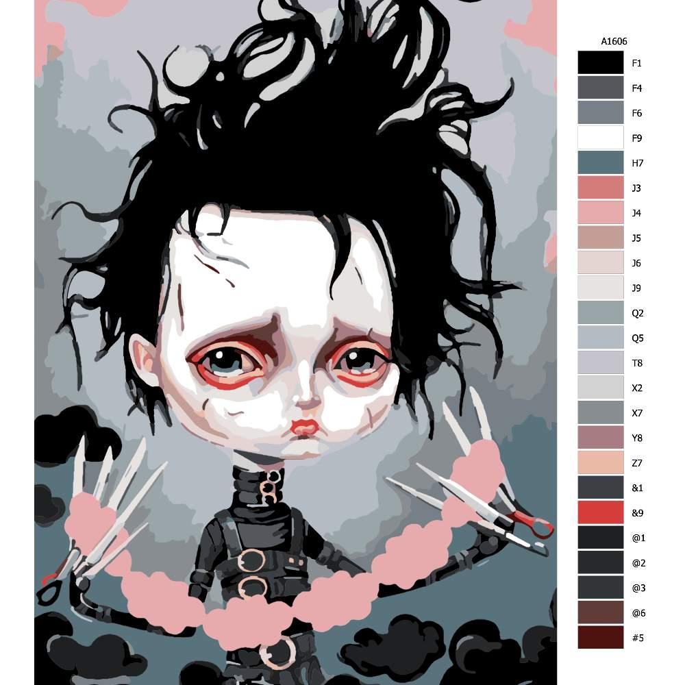 Návod pro malování podle čísel Střihoruký Edward
