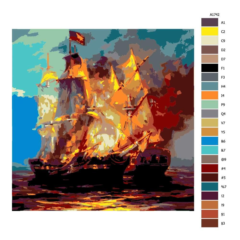 Malování podle čísel Porážka