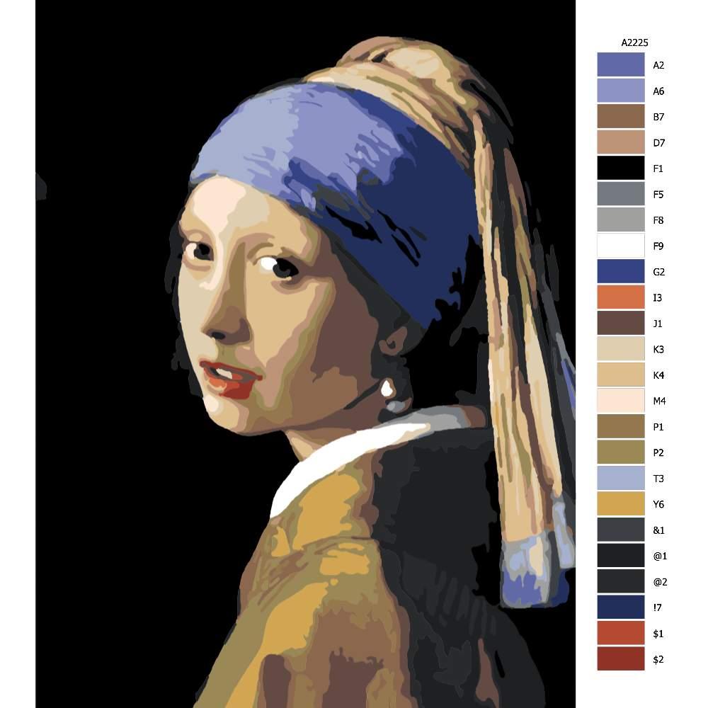 Návod pro malování podle čísel Dívka s perlami Johannes Vermeer
