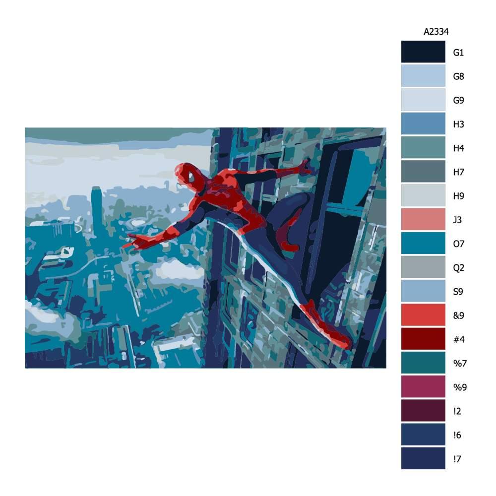 Návod pro malování podle čísel Spiderman 03